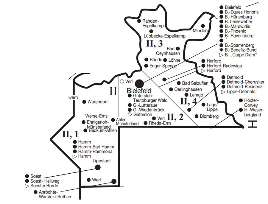 Distrikt-Region II